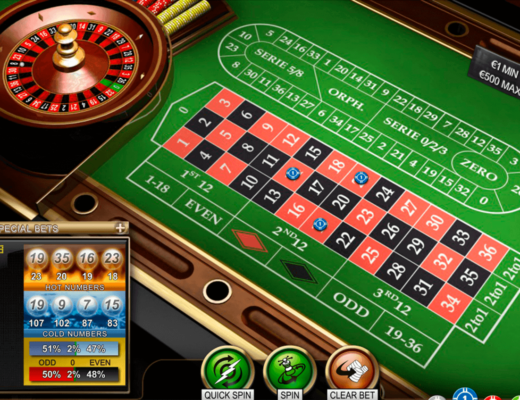A Deep Explanation of Online Roulette for Players